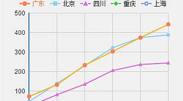 小鎮百科@百科洛帶|洛帶競爭力分析:月度傳播力評估分析(以2017.4.17-2017.5.16為樣本)